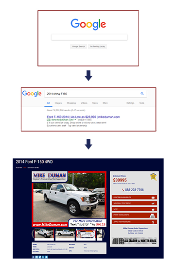 VIN Marketing for Improved Automotive SEO results